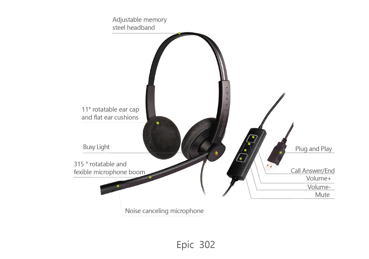 Check Out Addasound's Advanced Noise Canceling Technology